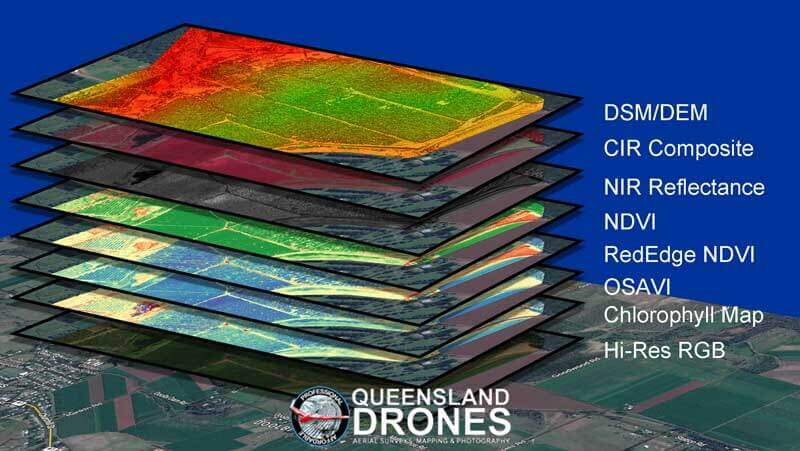 NDVI, Multispectral and Hyperspectral Layers